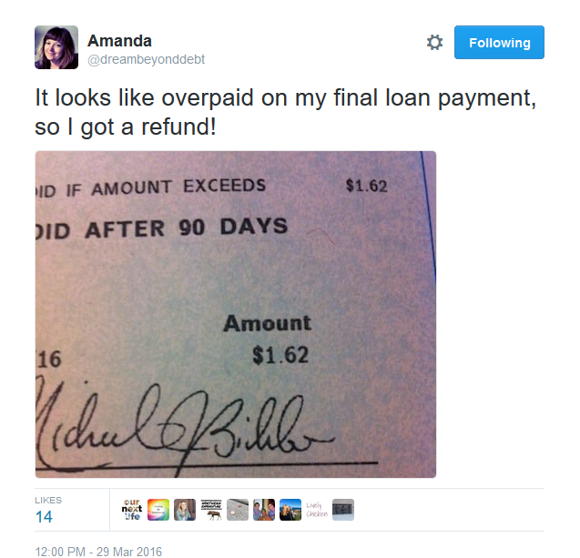 Overpaid Student Loan Debt